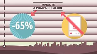 pompe-percentuale